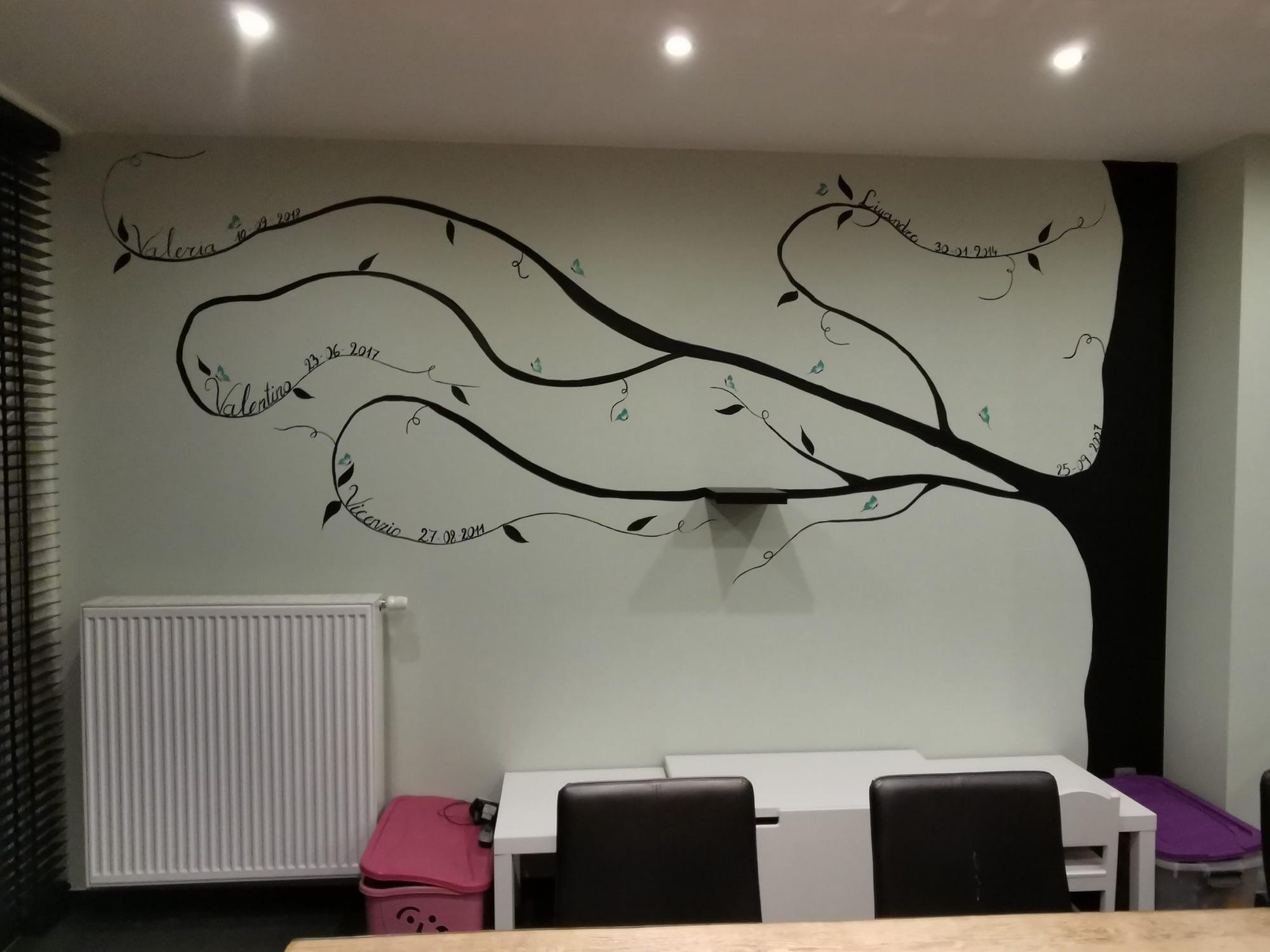 Muurschildering met stamboom